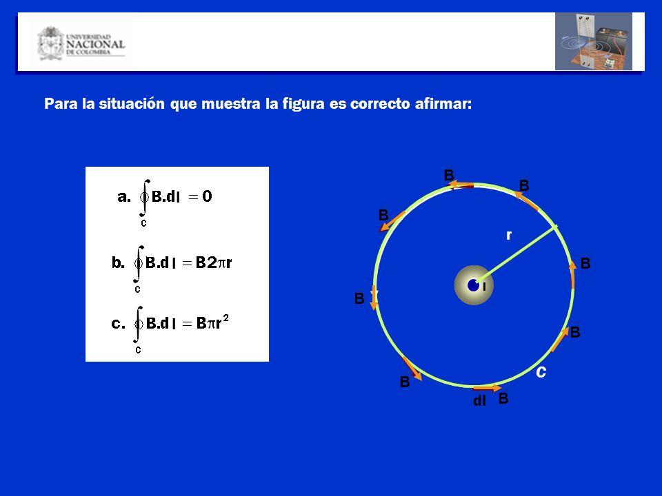 C r Para la situación que muestra la figura es correcto afirmar: l l l dl