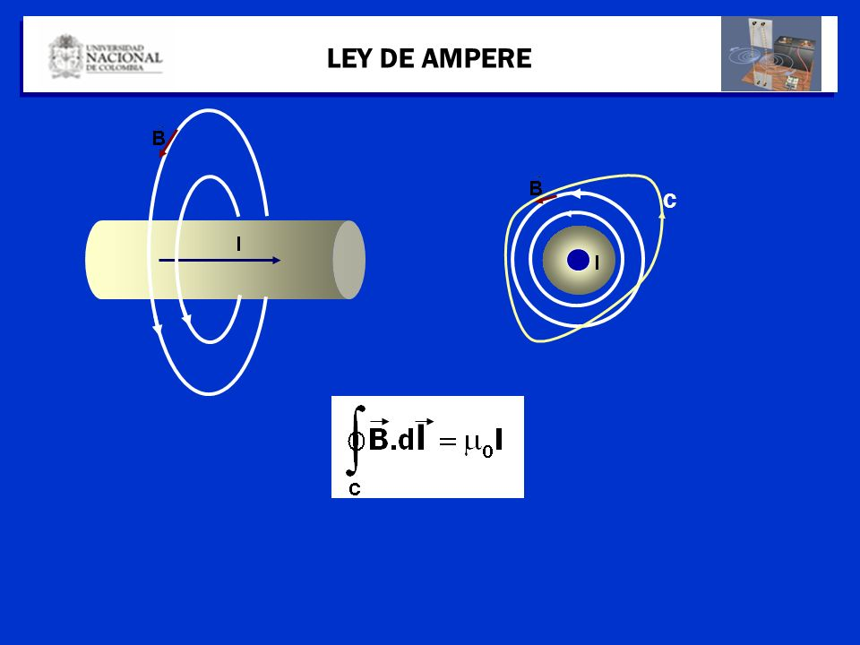 LEY DE AMPERE l C