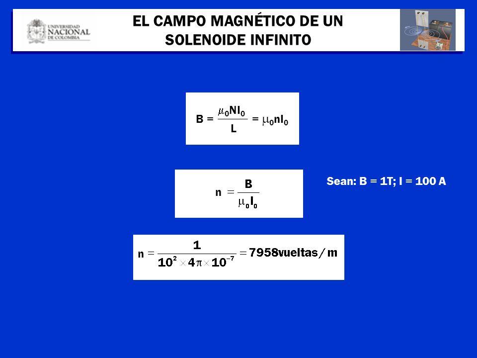 Sean: B = 1T; I = 100 A EL CAMPO MAGNÉTICO DE UN SOLENOIDE INFINITO B = 0 NI 0 L = 0 nI 0 n n