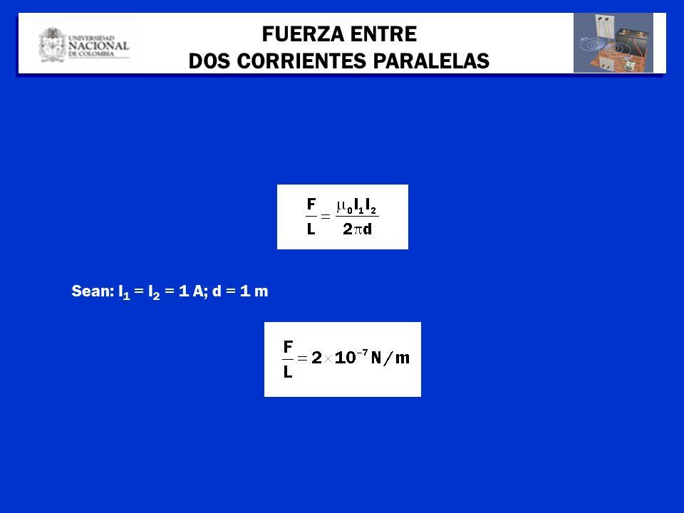 Sean: I 1 = I 2 = 1 A; d = 1 m FUERZA ENTRE DOS CORRIENTES PARALELAS