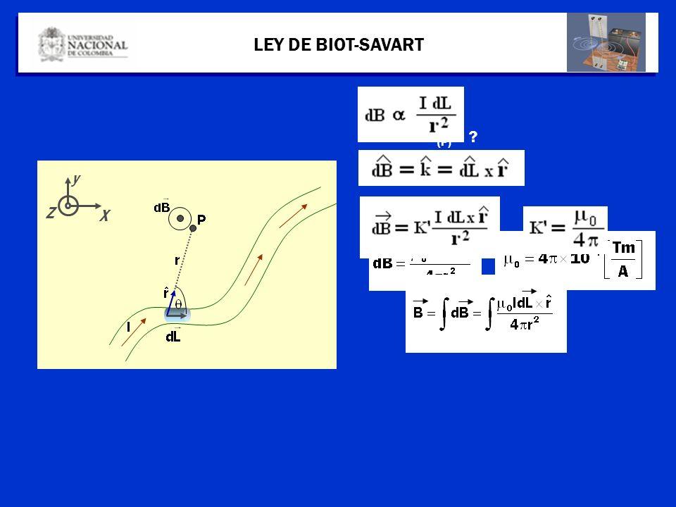 LEY DE BIOT-SAVART X Z y B (P) = ?