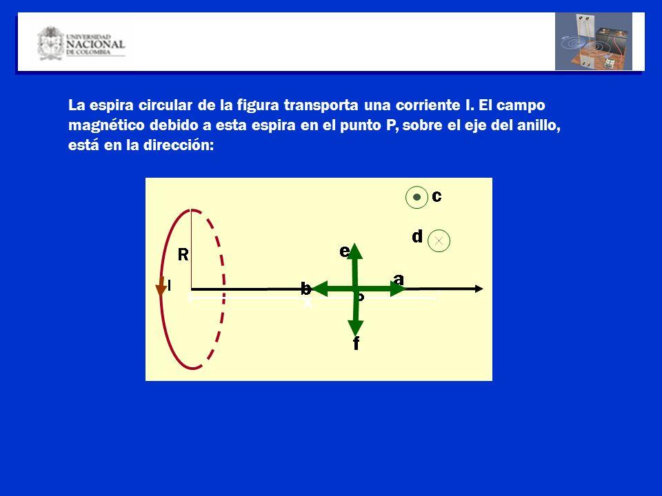 La espira circular de la figura transporta una corriente I. El campo magnético debido a esta espira en el punto P, sobre el eje del anillo, está en la