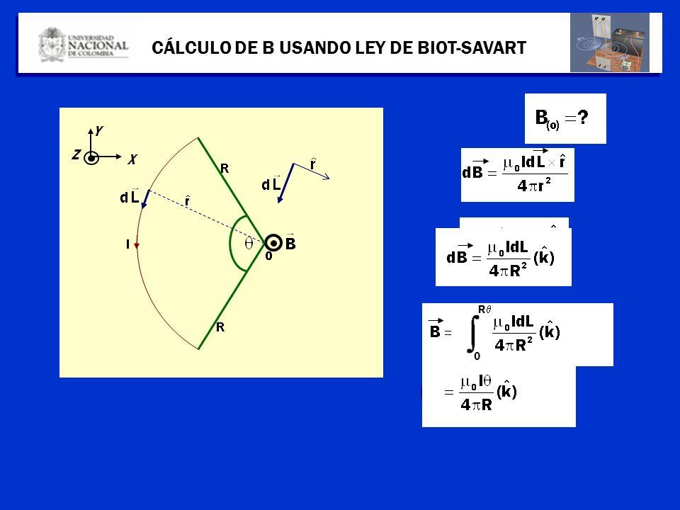 CÁLCULO DE B USANDO LEY DE BIOT-SAVART R 0 X Y Z