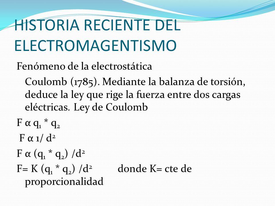 HISTORIA RECIENTE DEL ELECTROMAGENTISMO Fenómeno de la electrostática Coulomb (1785). Mediante la balanza de torsión, deduce la ley que rige la fuerza