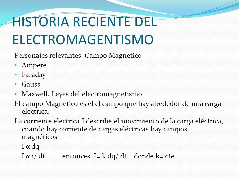 HISTORIA RECIENTE DEL ELECTROMAGENTISMO Personajes relevantes Campo Magnetico Ampere Faraday Gauss Maxwell. Leyes del electromagnetismo El campo Magne