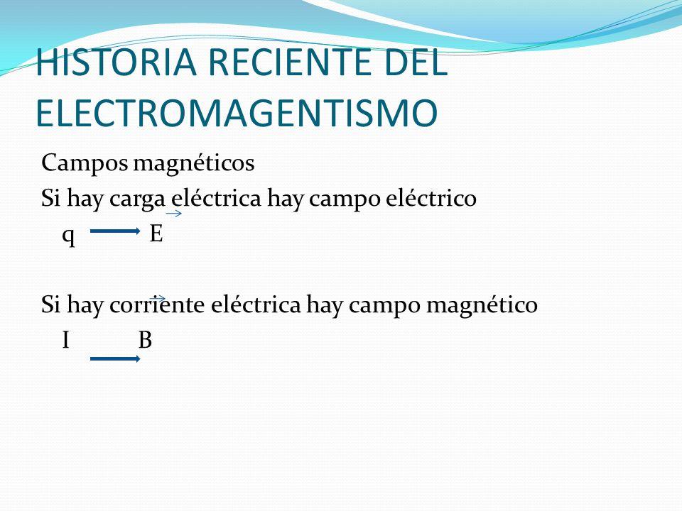 HISTORIA RECIENTE DEL ELECTROMAGENTISMO Campos magnéticos Si hay carga eléctrica hay campo eléctrico q E Si hay corriente eléctrica hay campo magnétic