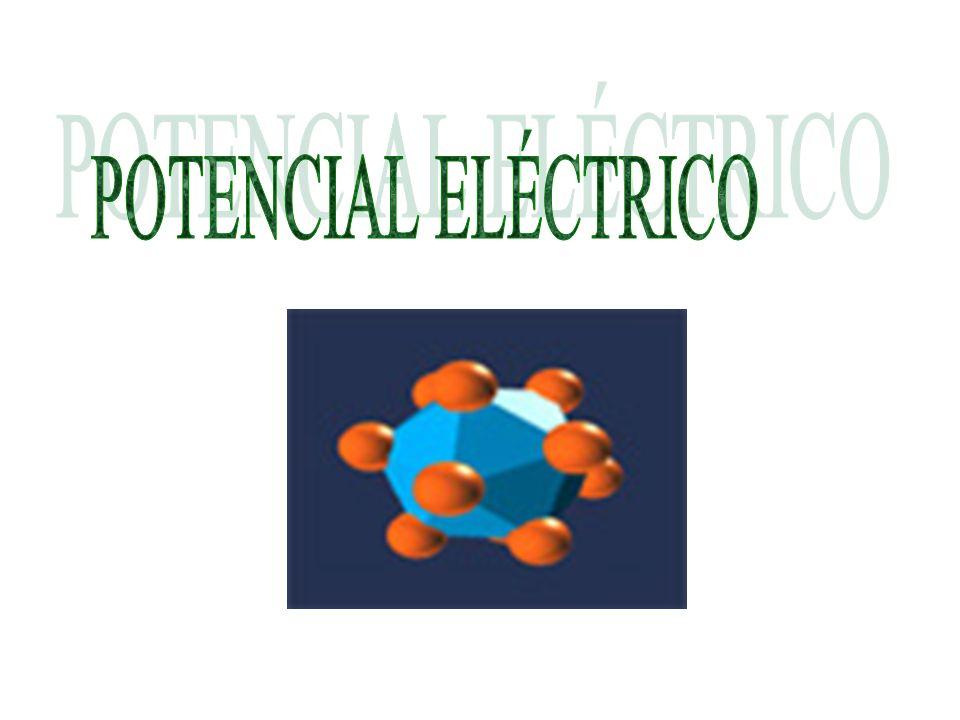 DIFERENCIA DE POTENCIAL ELÉCTRICO W = - U = q E ds r r A B A B V = V - V = = - E ds A r r B B A U q 0 Diferencia de Potencial independiente de carga prueba 0 V 0) Potencial cae V > 0 si va contra E (Eds < 0) Potencial sube
