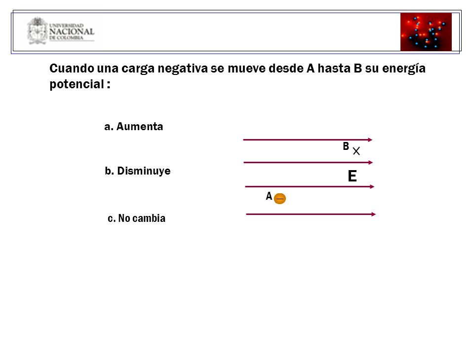 CONDUCTORES EN EQUILIBRIO ELECTROSTÁTICO R1R1 q1q1 R2R2 q2q2 R1R1 R2R2 1 2