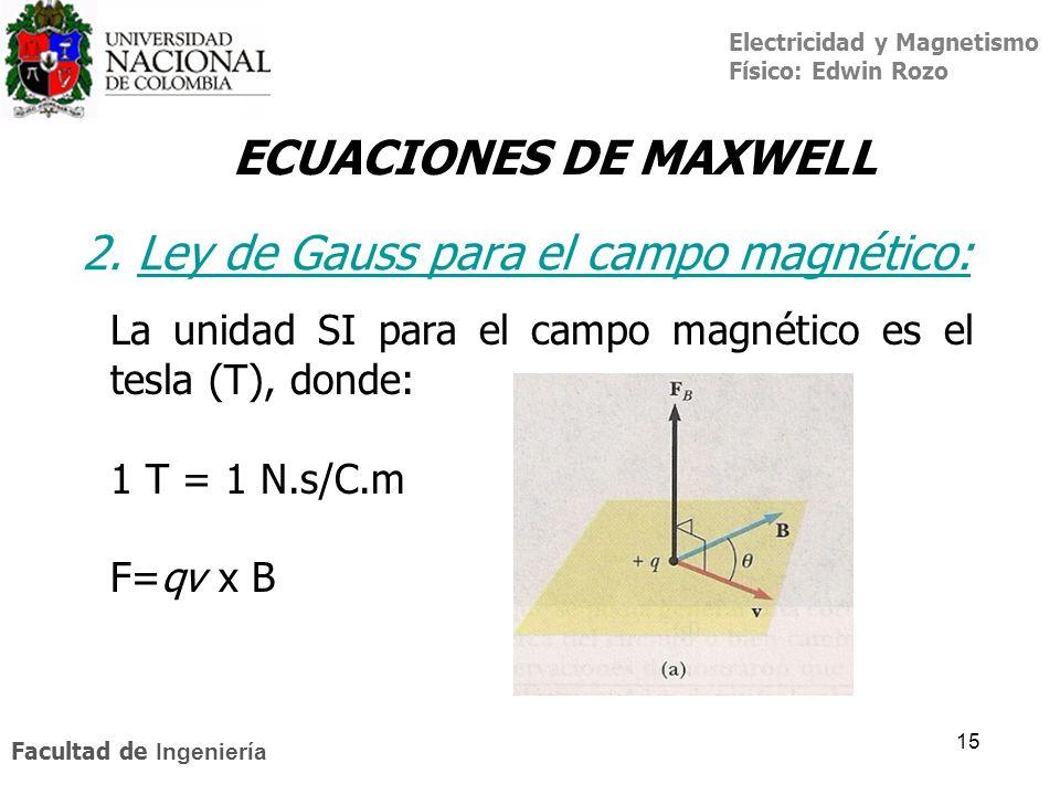 Electricidad y Magnetismo Físico: Edwin Rozo Facultad de Ingeniería 15 ECUACIONES DE MAXWELL 2. Ley de Gauss para el campo magnético:Ley de Gauss La u