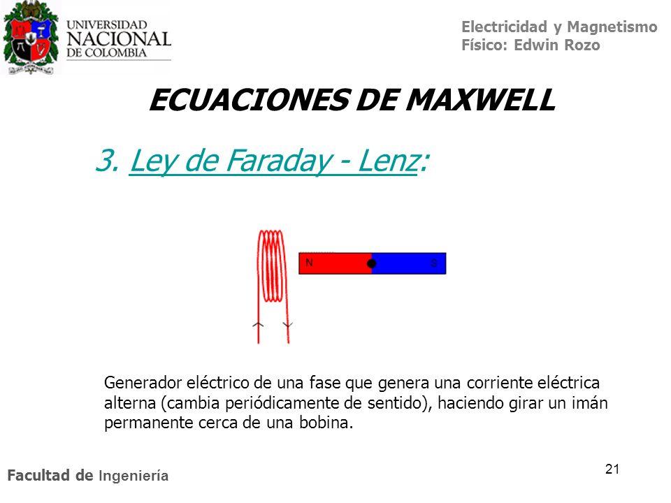 Electricidad y Magnetismo Físico: Edwin Rozo Facultad de Ingeniería 21 ECUACIONES DE MAXWELL Generador eléctrico de una fase que genera una corriente