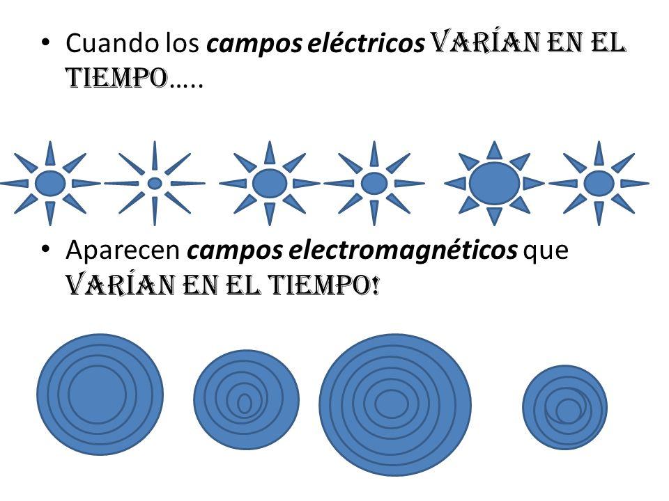 Cuando los campos eléctricos varían en el tiempo ….. Aparecen campos electromagnéticos que varían en el tiempo!