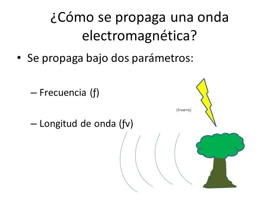 ¿Cómo se propaga una onda electromagnética? Se propaga bajo dos parámetros: – Frecuencia (ƒ) (trueno) – Longitud de onda (ƒv)