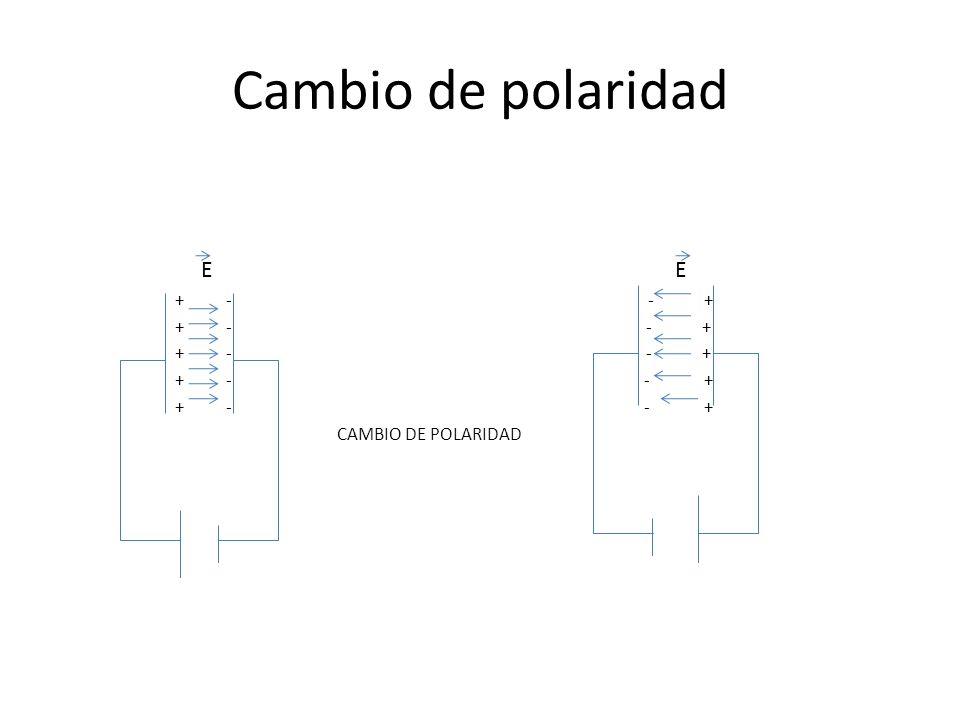 Cambio de polaridad E E + - - + CAMBIO DE POLARIDAD