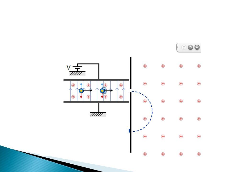 Hallar el campo magnético que produce una corriente de 1A a 1m de distancia.
