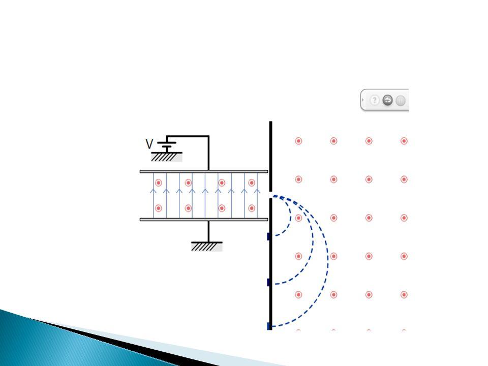 Calcular el campo magnético que produce una corriente I en el interior de un solenoide con una densidad n de espiras (n=N/L)