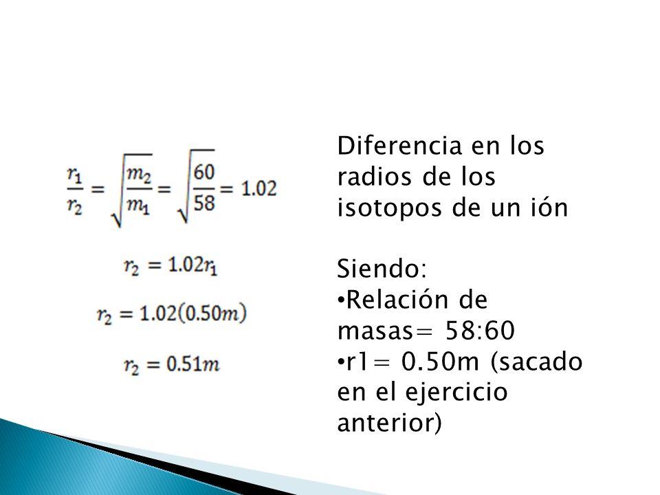 El ciclotrón fue inventado por Lawrence y Livingston en 1934.