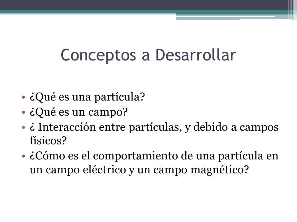 Conceptos a Desarrollar ¿Qué es una partícula? ¿Qué es un campo? ¿ Interacción entre partículas, y debido a campos físicos? ¿Cómo es el comportamiento