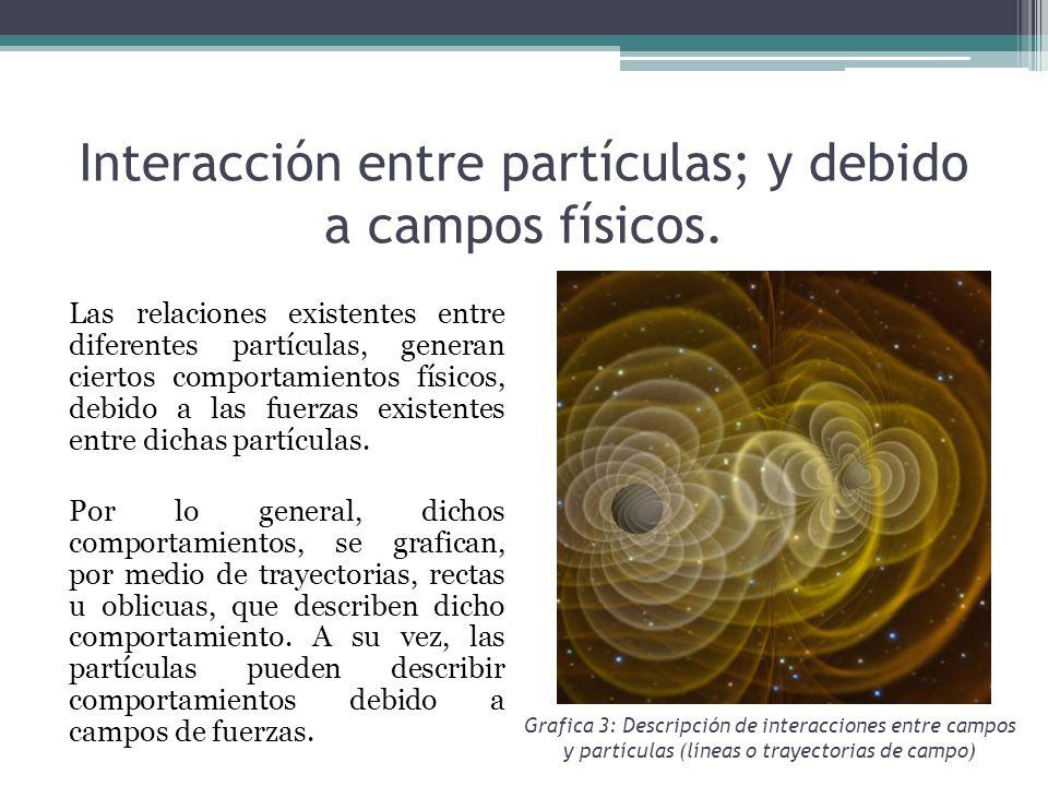 Interacción entre partículas; y debido a campos físicos. Las relaciones existentes entre diferentes partículas, generan ciertos comportamientos físico