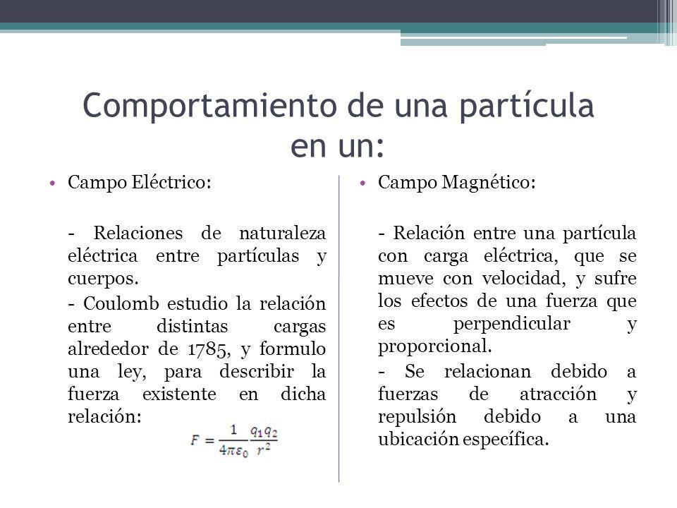 Comportamiento de una partícula en un: Campo Eléctrico: - Relaciones de naturaleza eléctrica entre partículas y cuerpos. - Coulomb estudio la relación