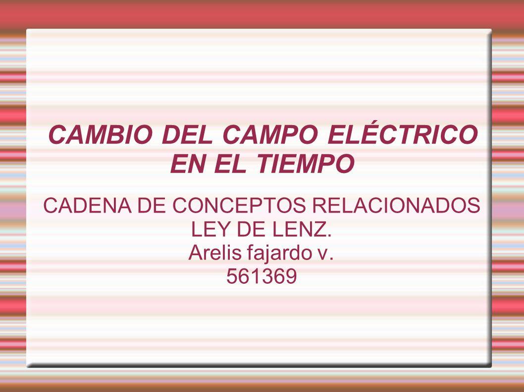 CAMBIO DEL CAMPO ELÉCTRICO EN EL TIEMPO CADENA DE CONCEPTOS RELACIONADOS LEY DE LENZ. Arelis fajardo v. 561369