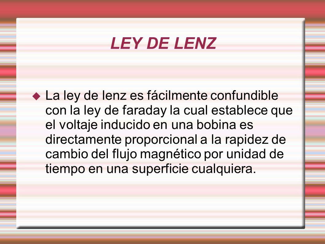 LEY DE LENZ La ley de lenz es fácilmente confundible con la ley de faraday la cual establece que el voltaje inducido en una bobina es directamente pro