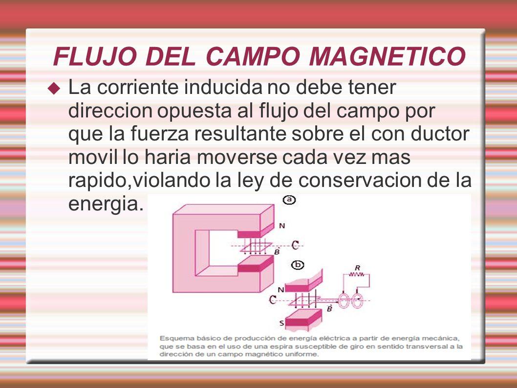 FLUJO DEL CAMPO MAGNETICO La corriente inducida no debe tener direccion opuesta al flujo del campo por que la fuerza resultante sobre el con ductor mo