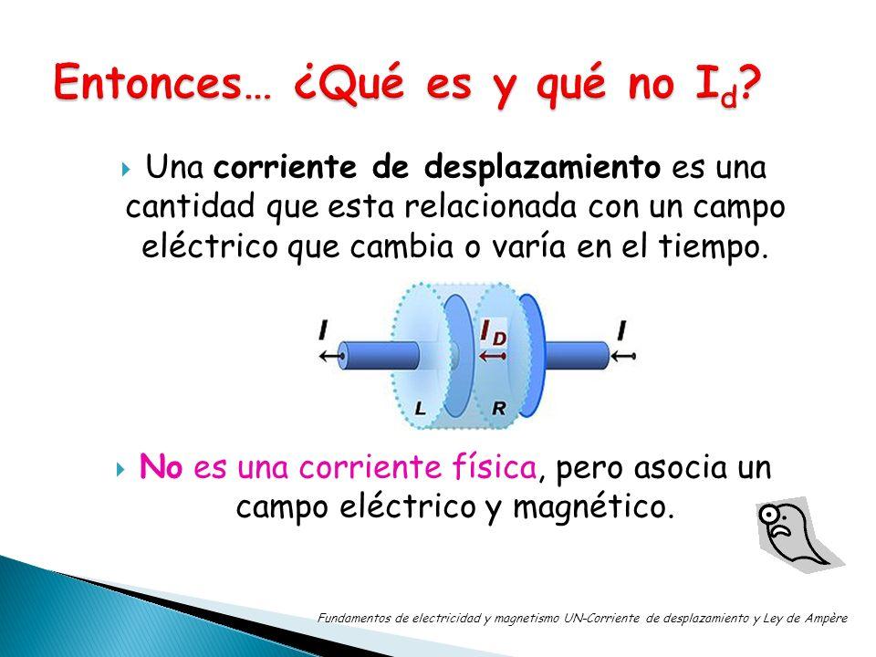 Una corriente de desplazamiento es una cantidad que esta relacionada con un campo eléctrico que cambia o varía en el tiempo. No es una corriente físic