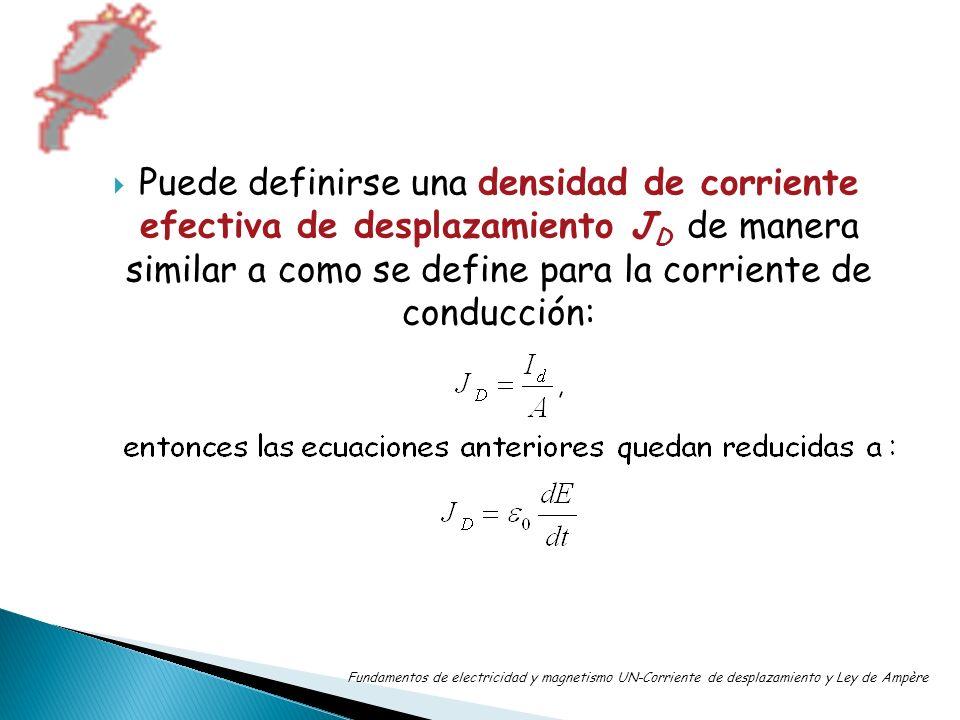 Puede definirse una densidad de corriente efectiva de desplazamiento J D de manera similar a como se define para la corriente de conducción: Fundament
