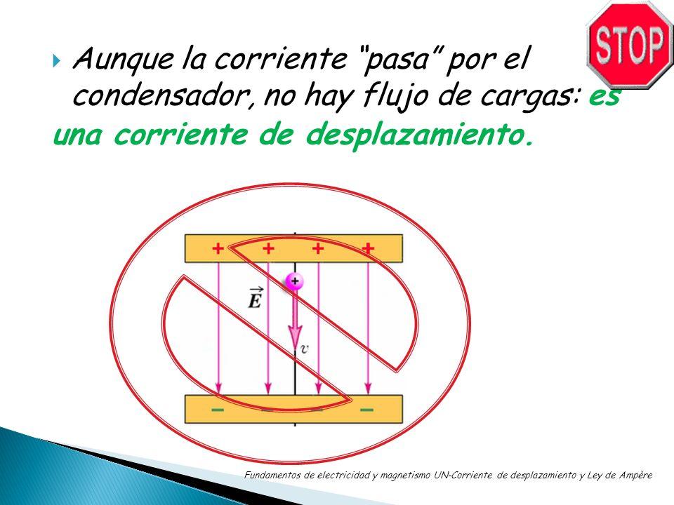 Aunque la corriente pasa por el condensador, no hay flujo de cargas: es una corriente de desplazamiento. Fundamentos de electricidad y magnetismo UN-C