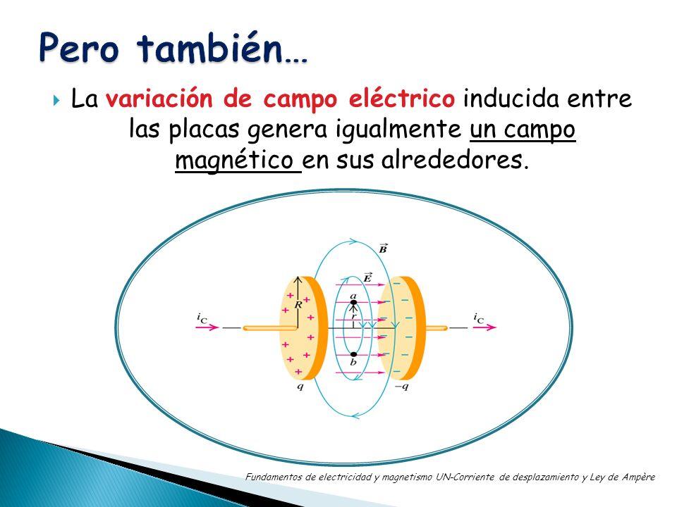 La variación de campo eléctrico inducida entre las placas genera igualmente un campo magnético en sus alrededores. Fundamentos de electricidad y magne