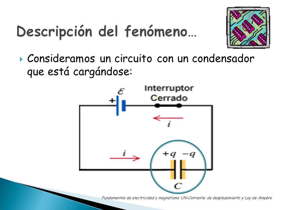 Consideramos un circuito con un condensador que está cargándose: Fundamentos de electricidad y magnetismo UN-Corriente de desplazamiento y Ley de Ampè