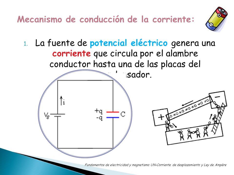 Mecanismo de conducción de la corriente: 1. La fuente de potencial eléctrico genera una corriente que circula por el alambre conductor hasta una de la