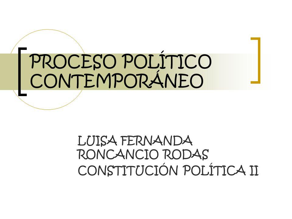 PROCESO POLÍTICO CONTEMPORÁNEO LUISA FERNANDA RONCANCIO RODAS CONSTITUCIÓN POLÍTICA II