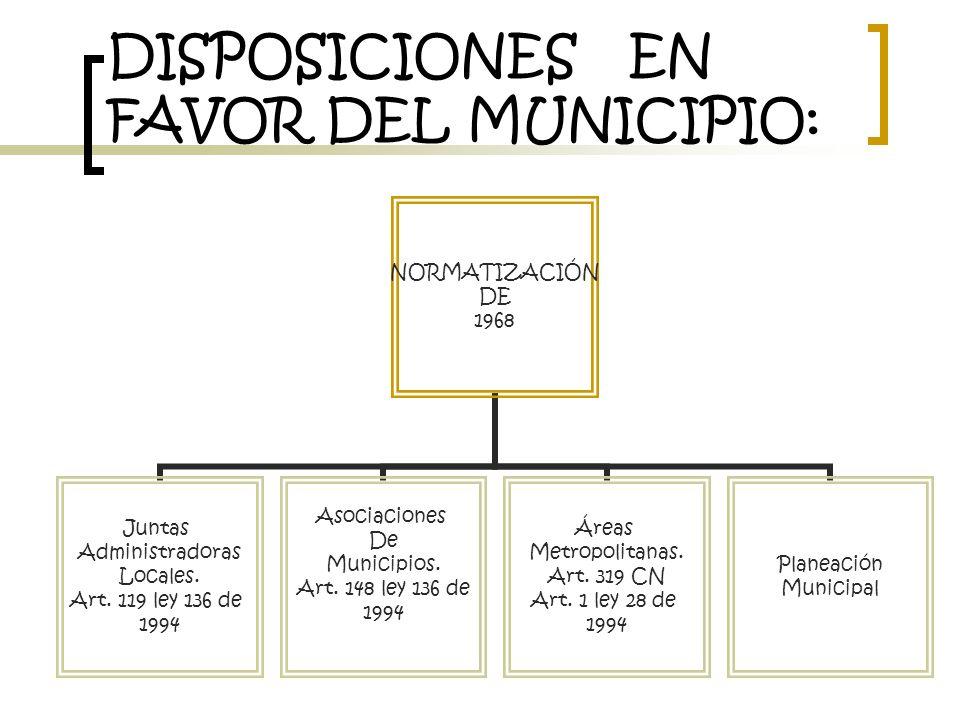 DISPOSICIONES EN FAVOR DEL MUNICIPIO: NORMATIZACIÓN DE 1968 Juntas Administradoras Locales. Art. 119 ley 136 de 1994 Asociaciones De Municipios. Art.