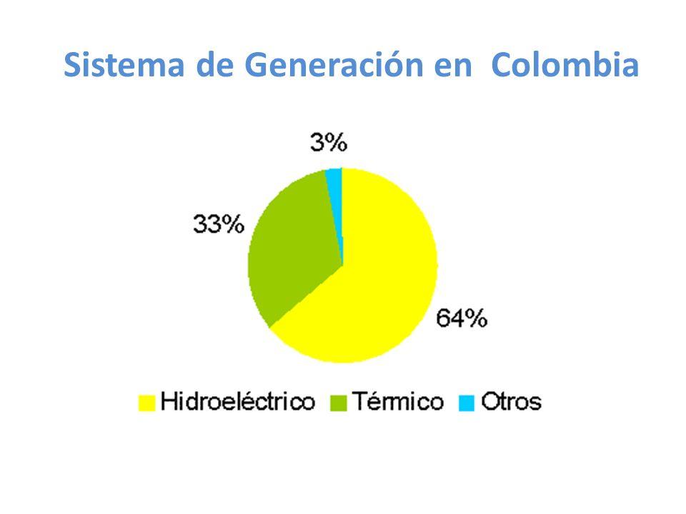 Sistema de Generación en Colombia