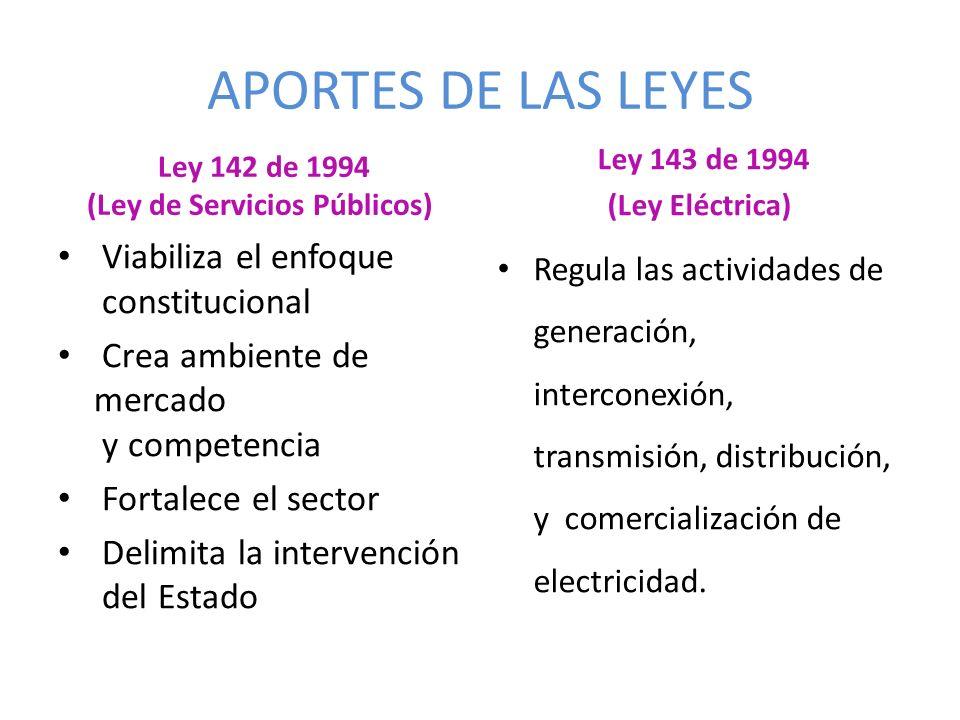 APORTES DE LAS LEYES Ley 142 de 1994 (Ley de Servicios Públicos) Viabiliza el enfoque constitucional Crea ambiente de mercado y competencia Fortalece