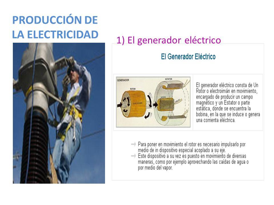 PRODUCCIÓN DE LA ELECTRICIDAD 1) El generador eléctrico