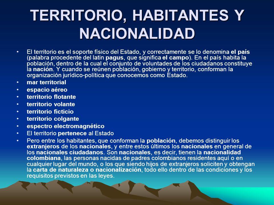 TERRITORIO, HABITANTES Y NACIONALIDAD El territorio es el soporte físico del Estado, y correctamente se lo denomina el país (palabra procedente del la