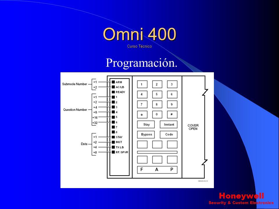 Programación. Como introducir datos y como interpretar el teclado. Valores Hexadecimales. A= 10,B=11,C=12,D=13,E=14,F=15 Omni 400 Curso Técnico Honeyw