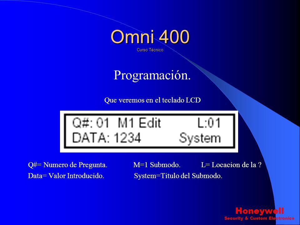 Programación. Numero de parámetro= Leds de Zonas 1-6,para ver el parámetro de programaciones el que nos encontramos se sumara el valor de los leds enc
