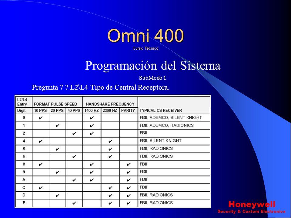 Programación del Sistema SubModo 1 Pregunta ? 7 Formato de Transmisión.(L1-L4). L1\L3 Formato de transmisión receptora CS1- CS2. Omni 400 Curso Técnic