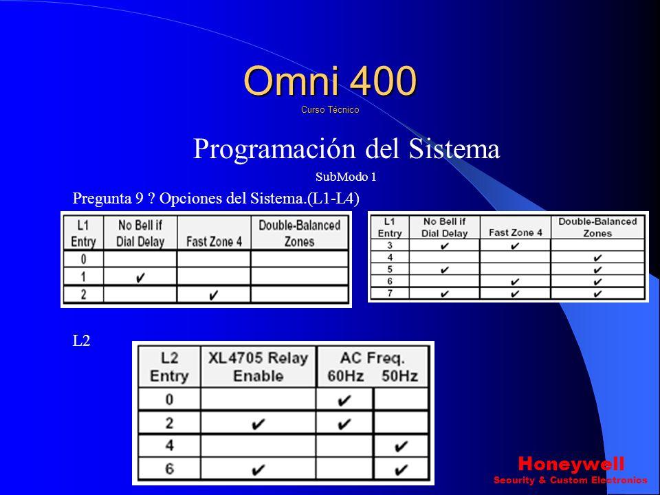 Programación del Sistema SubModo 1 Pregunta 8 ? Opciones de Reporte (L1-L4). L4. Reporte de Restablecimientos. Omni 400 Curso Técnico Honeywell Securi