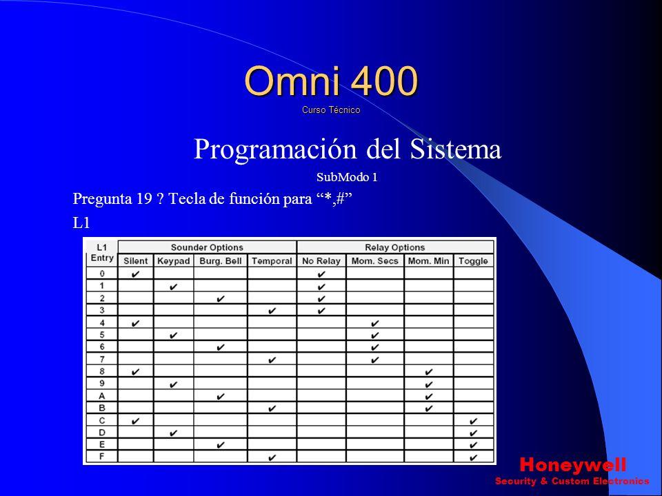 Programación del Sistema SubModo 1 Pregunta 18 ? Teclas de Función (L1-L4). L2 & L4 Omni 400 Curso Técnico Honeywell Security & Custom Electronics