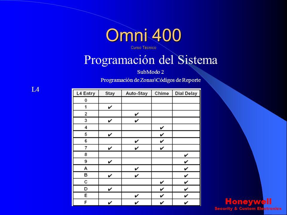 Programación del Sistema SubModo 2 Programación de Zonas\Códigos de Reporte L3 Silenciosa\Swinger Omni 400 Curso Técnico Honeywell Security & Custom E