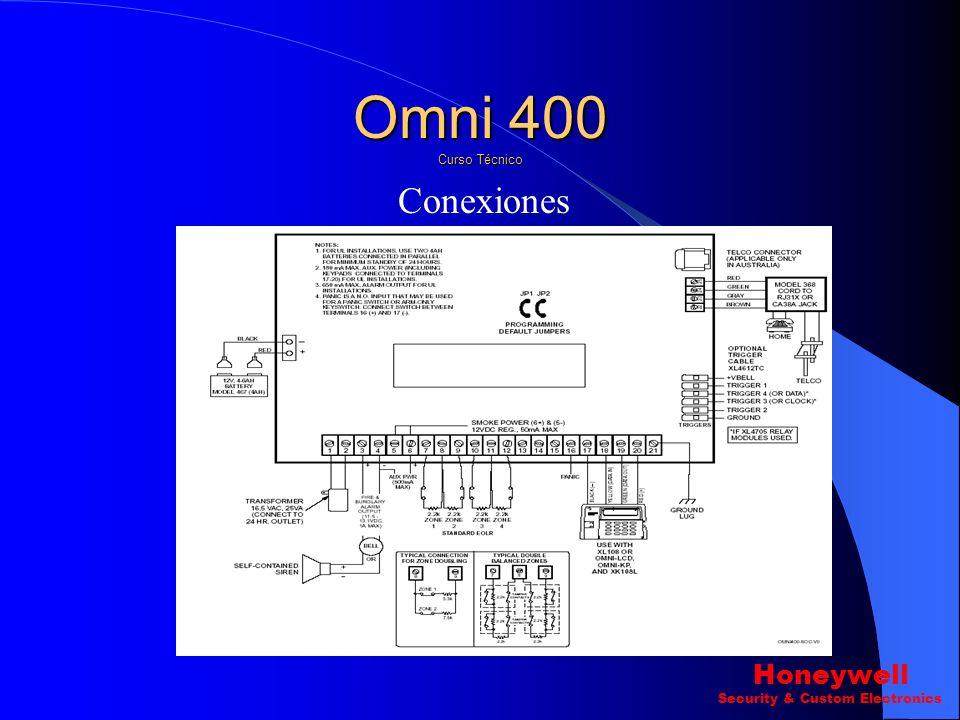 Programación del Sistema SubModo 2 Programación de Zonas\Códigos de Reporte L3 Silenciosa\Swinger Omni 400 Curso Técnico Honeywell Security & Custom Electronics