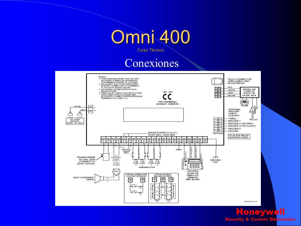 Conexiones Omni 400 Curso Técnico Honeywell Security & Custom Electronics