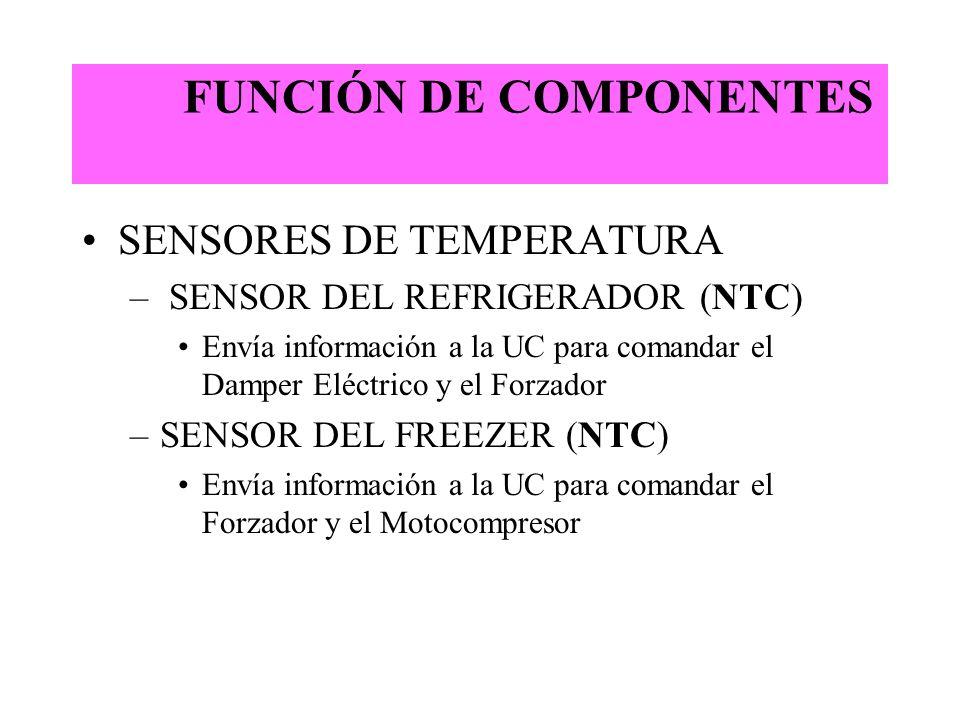 FUNCIÓN DE COMPONENTES SENSORES DE TEMPERATURA – SENSOR DEL REFRIGERADOR (NTC) Envía información a la UC para comandar el Damper Eléctrico y el Forzad