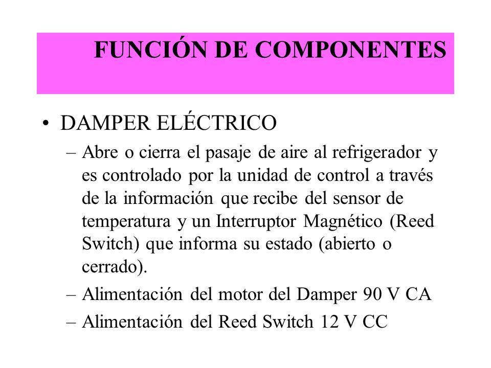 FUNCIÓN DE COMPONENTES DAMPER ELÉCTRICO –Abre o cierra el pasaje de aire al refrigerador y es controlado por la unidad de control a través de la infor