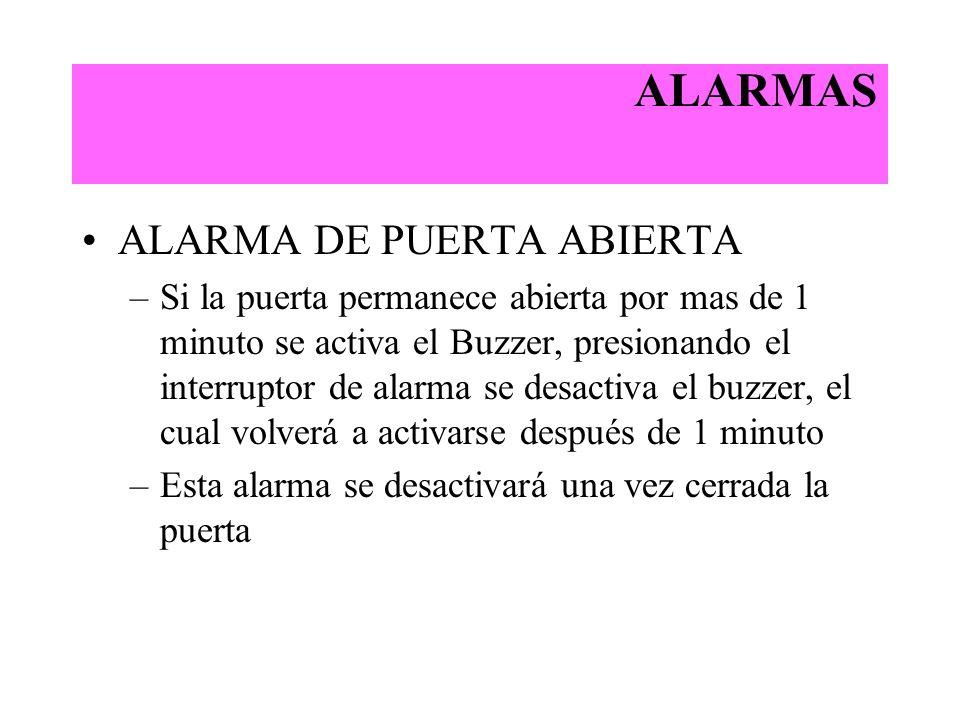 ALARMAS ALARMA DE PUERTA ABIERTA –Si la puerta permanece abierta por mas de 1 minuto se activa el Buzzer, presionando el interruptor de alarma se desa