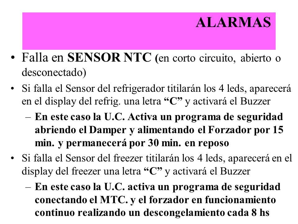 ALARMAS Falla en SENSOR NTC (en corto circuito, abierto o desconectado) Si falla el Sensor del refrigerador titilarán los 4 leds, aparecerá en el disp